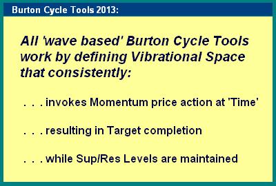 BurtonCycleTools